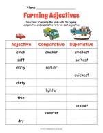 Transportation Adjective Forms Worksheet thumbnail